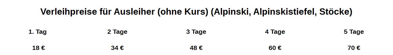 Verleihpreise_Alpin