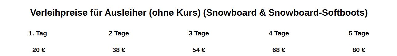 Verleihpreise_Snowboard